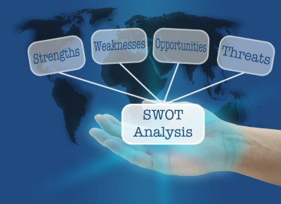 Commercial SWOT Team